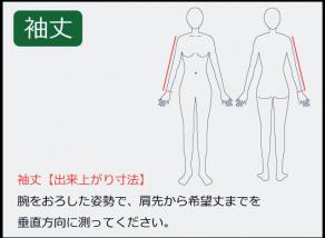 袖丈の測り方 腕をおろした姿勢で、肩先から希望丈までを 垂直方向に測ってください。